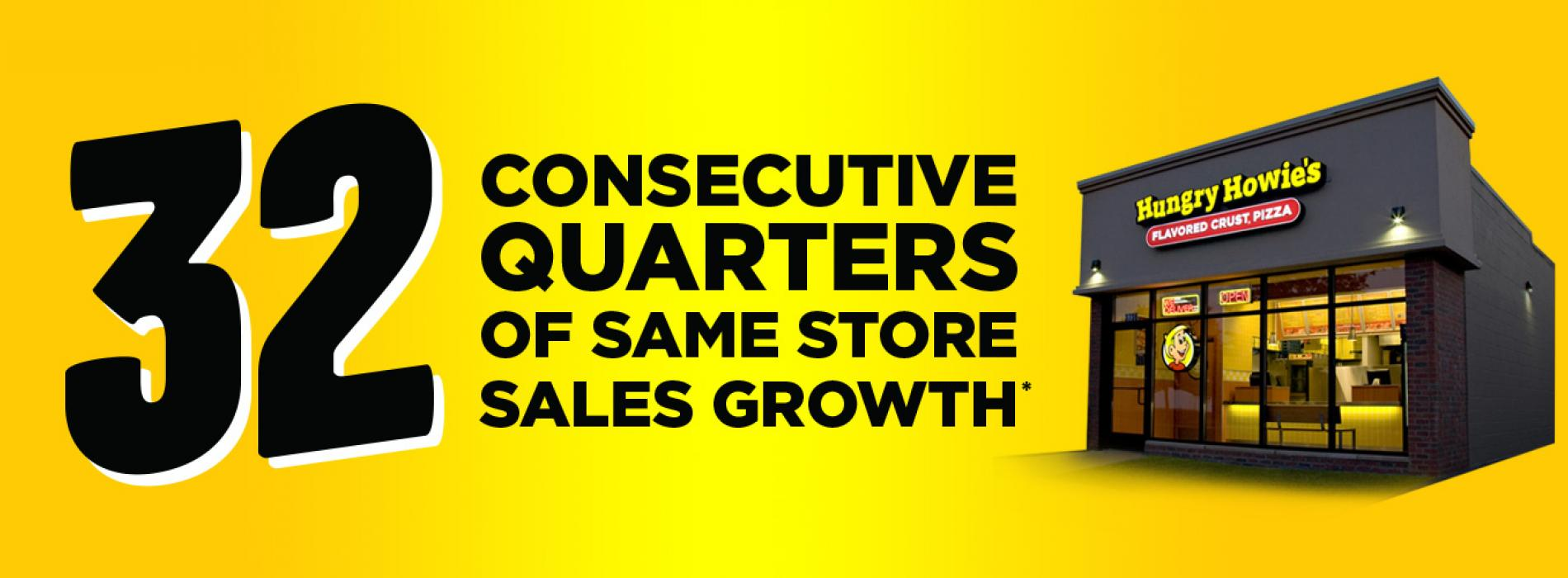 32 Consecutive Quarters of Sales Growth
